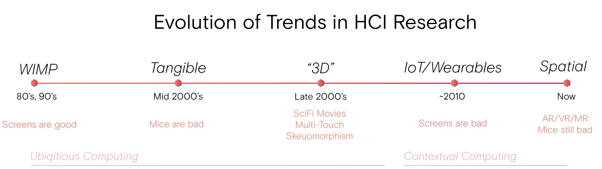 trends-2